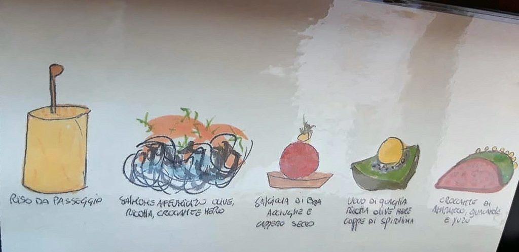 cenare da sadler in un cortile. L'antipasto servito in uno scrigno e raccontato con disegni