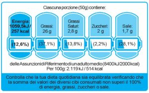 etichette alimentari nutriscore o nutiform